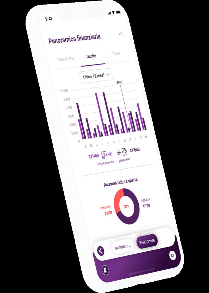 klara-website-device-iphone-myklara-app-uebersicht-finanzen-it
